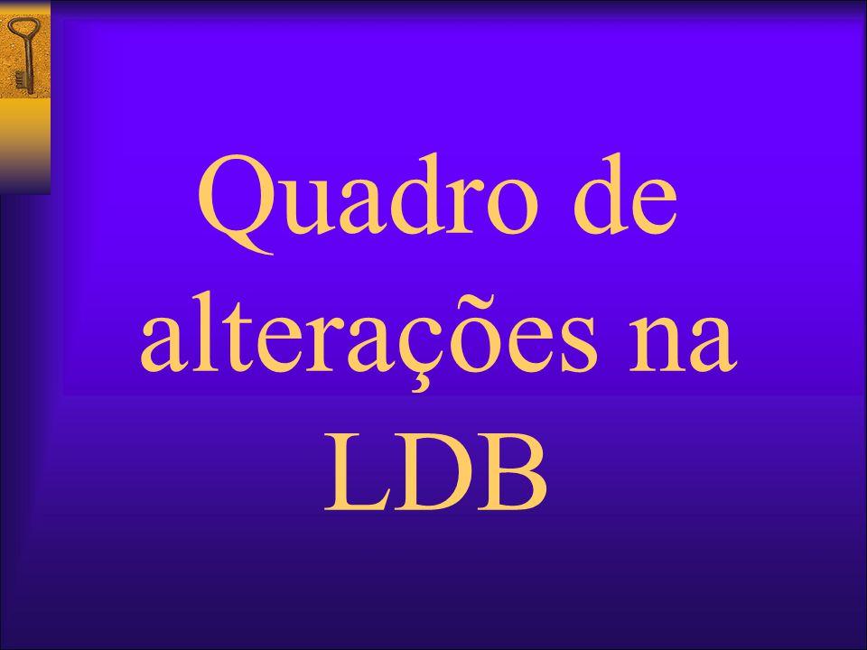 Quadro de alterações na LDB