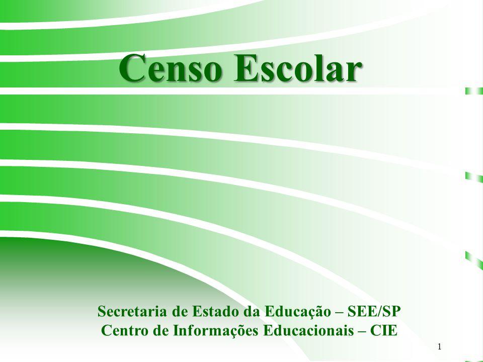 Censo Escolar Secretaria de Estado da Educação – SEE/SP