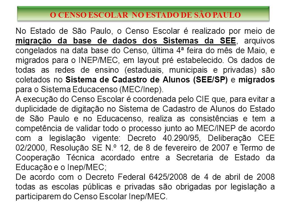 O CENSO ESCOLAR NO ESTADO DE SÃO PAULO