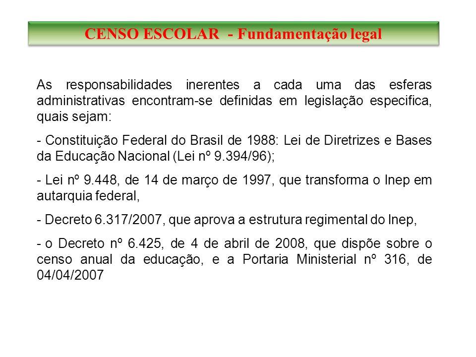 CENSO ESCOLAR - Fundamentação legal