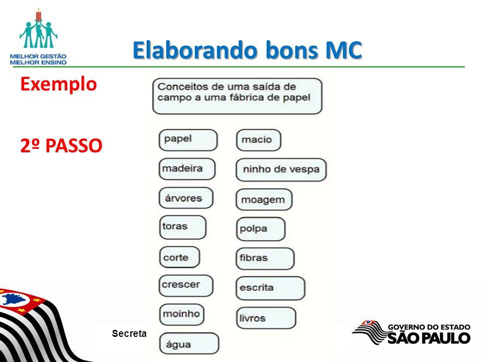 Elaborando bons MC Exemplo 2º PASSO