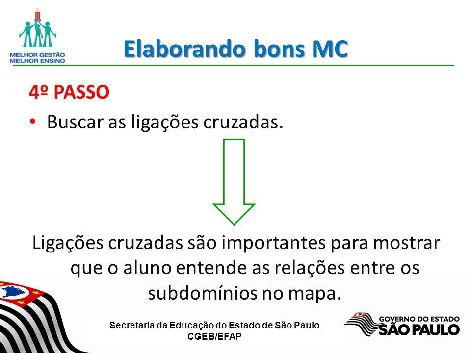 Elaborando bons MC 4º PASSO Buscar as ligações cruzadas.