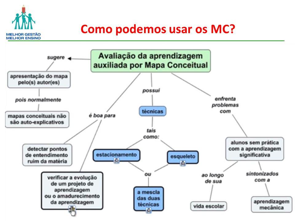 Como podemos usar os MC