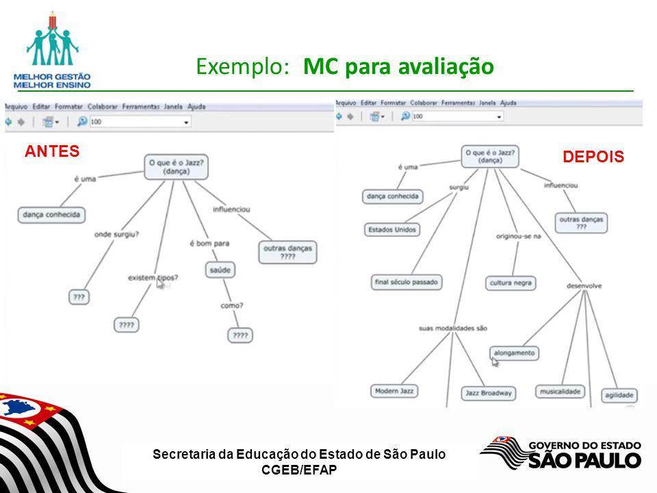 Exemplo: MC para avaliação