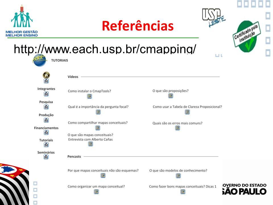 Referências http://www.each.usp.br/cmapping/