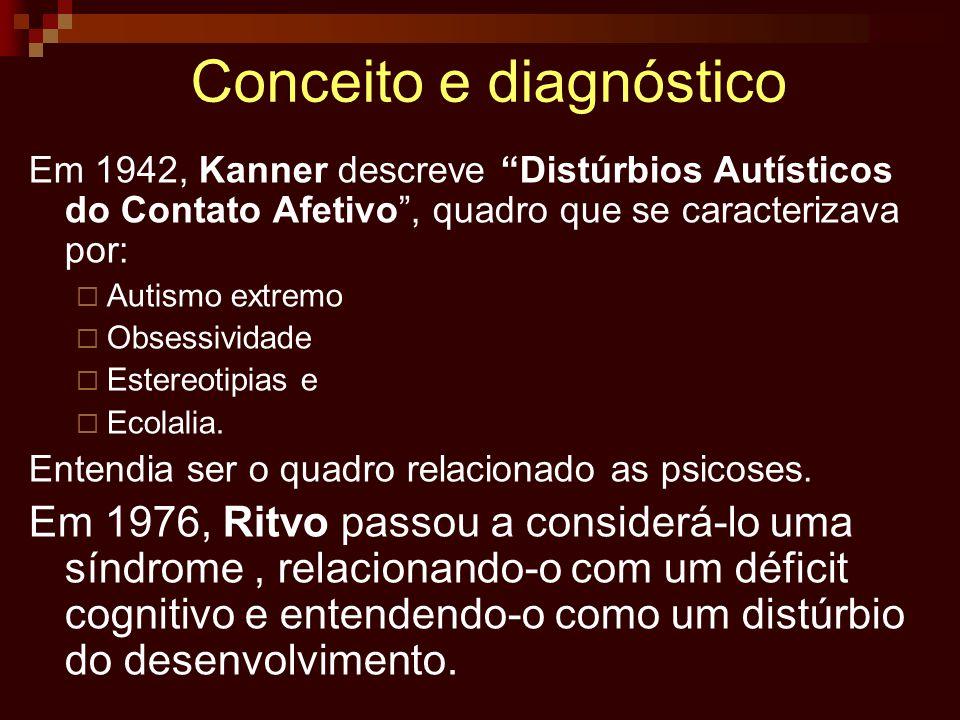 Conceito e diagnóstico