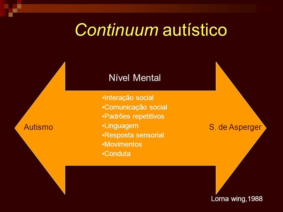 Continuum autístico Nível Mental Autismo S. de Asperger