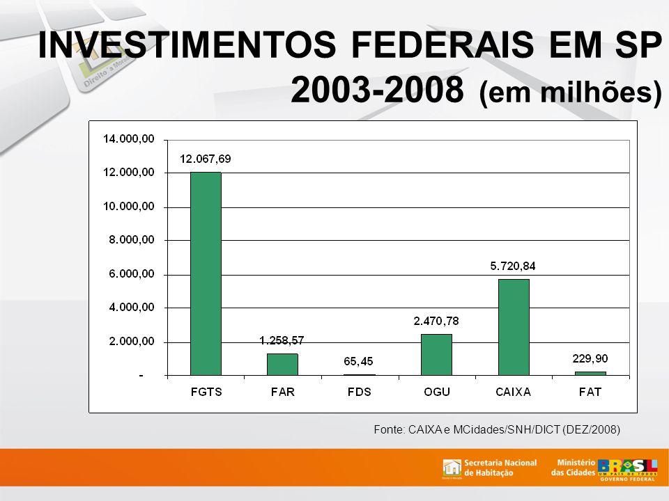 INVESTIMENTOS FEDERAIS EM SP 2003-2008 (em milhões)