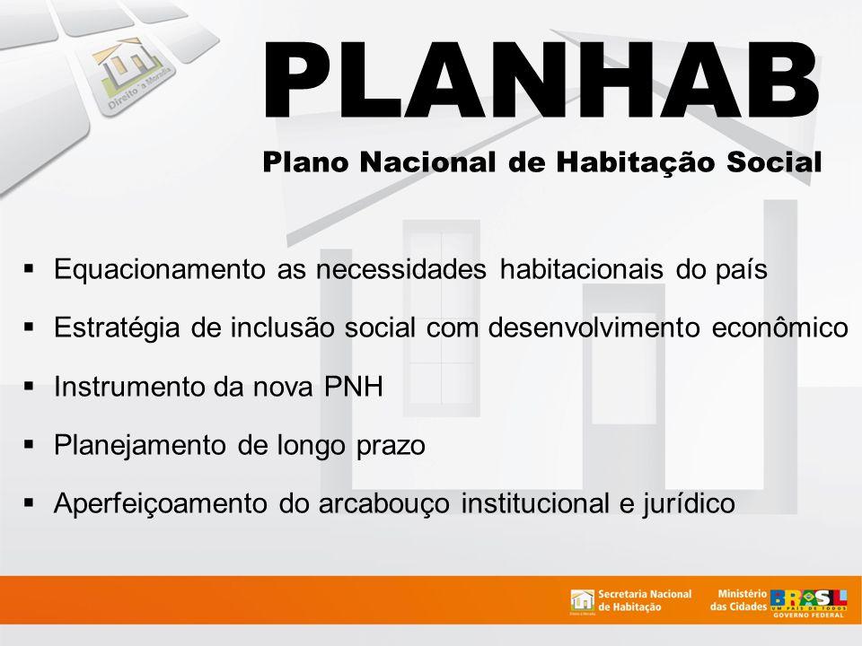 PLANHAB Plano Nacional de Habitação Social