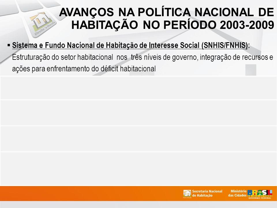 AVANÇOS NA POLÍTICA NACIONAL DE HABITAÇÃO NO PERÍODO 2003-2009