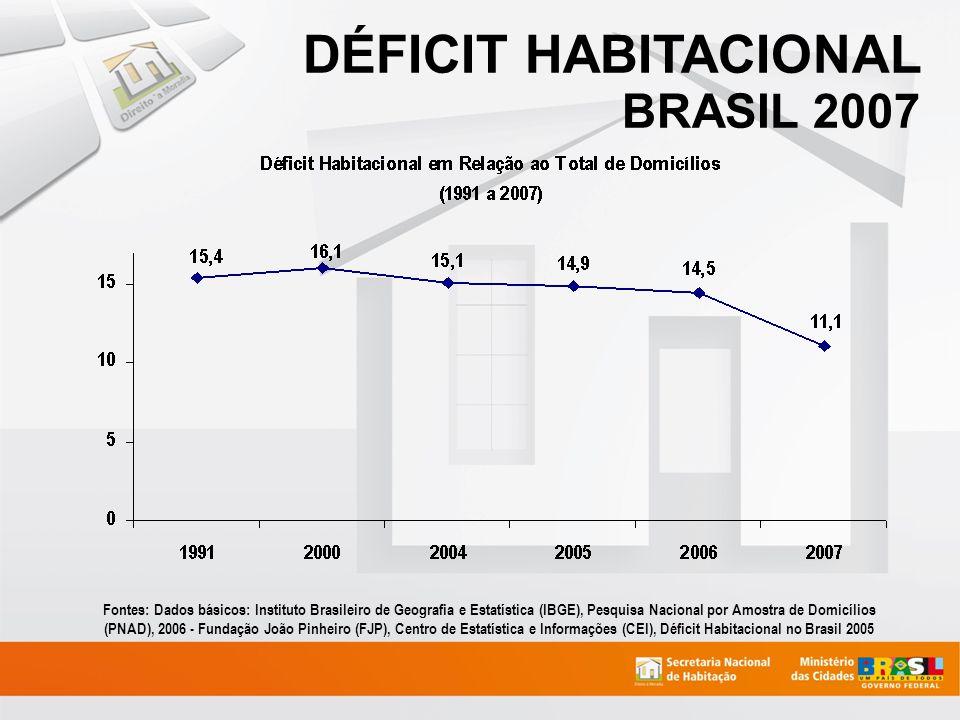 DÉFICIT HABITACIONAL BRASIL 2007