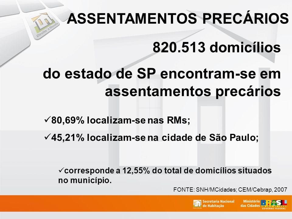 ASSENTAMENTOS PRECÁRIOS