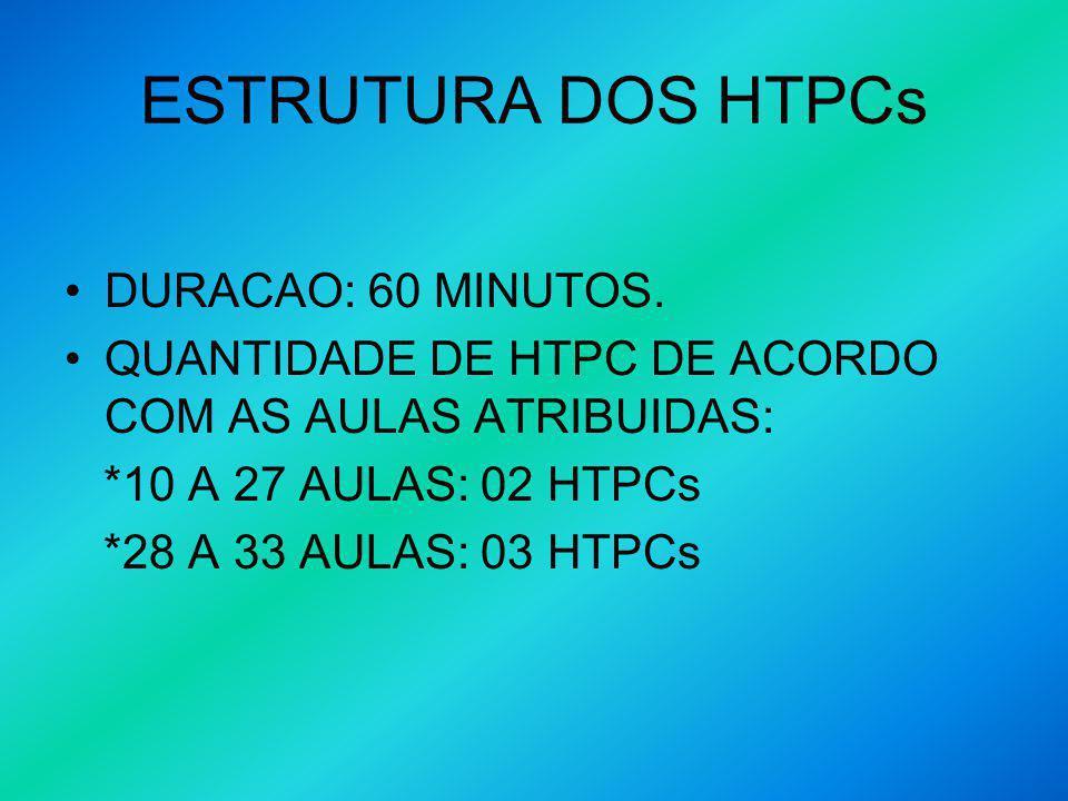 ESTRUTURA DOS HTPCs DURACAO: 60 MINUTOS.