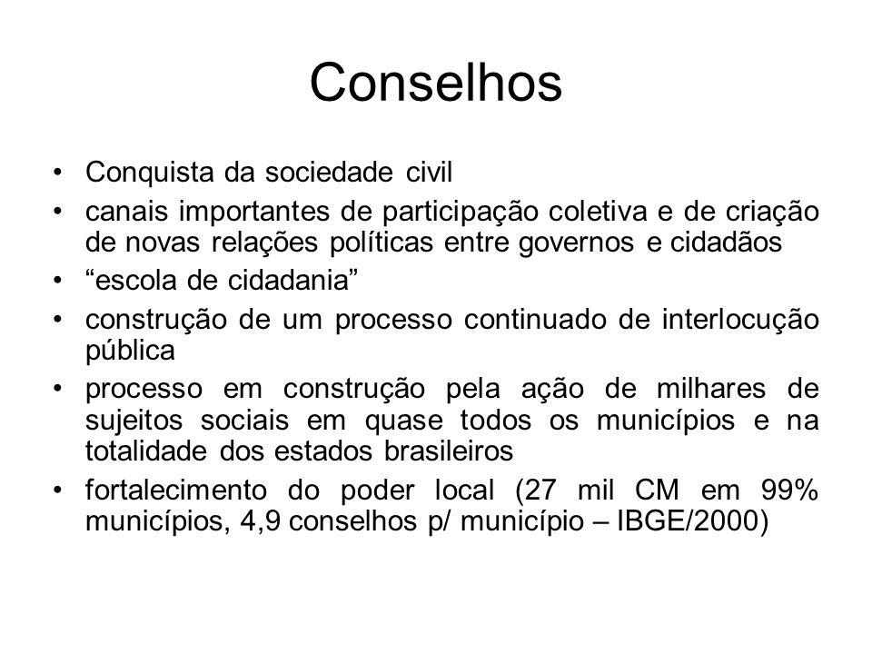 Conselhos Conquista da sociedade civil