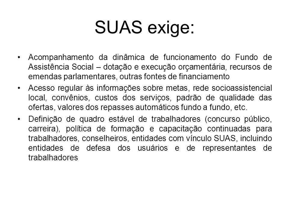 SUAS exige:
