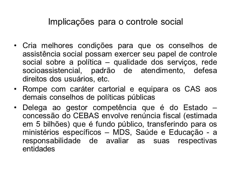 Implicações para o controle social
