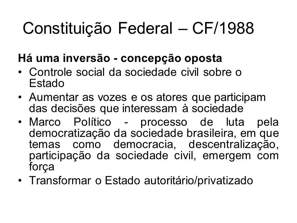 Constituição Federal – CF/1988