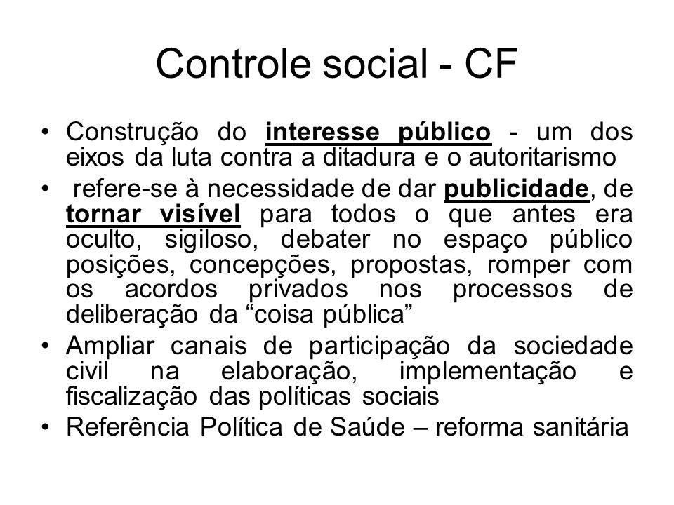 Controle social - CF Construção do interesse público - um dos eixos da luta contra a ditadura e o autoritarismo.