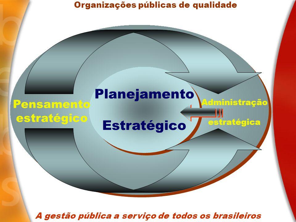 Planejamento Estratégico Pensamento estratégico