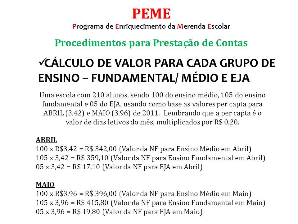 PEME Programa de Enriquecimento da Merenda Escolar. Procedimentos para Prestação de Contas.