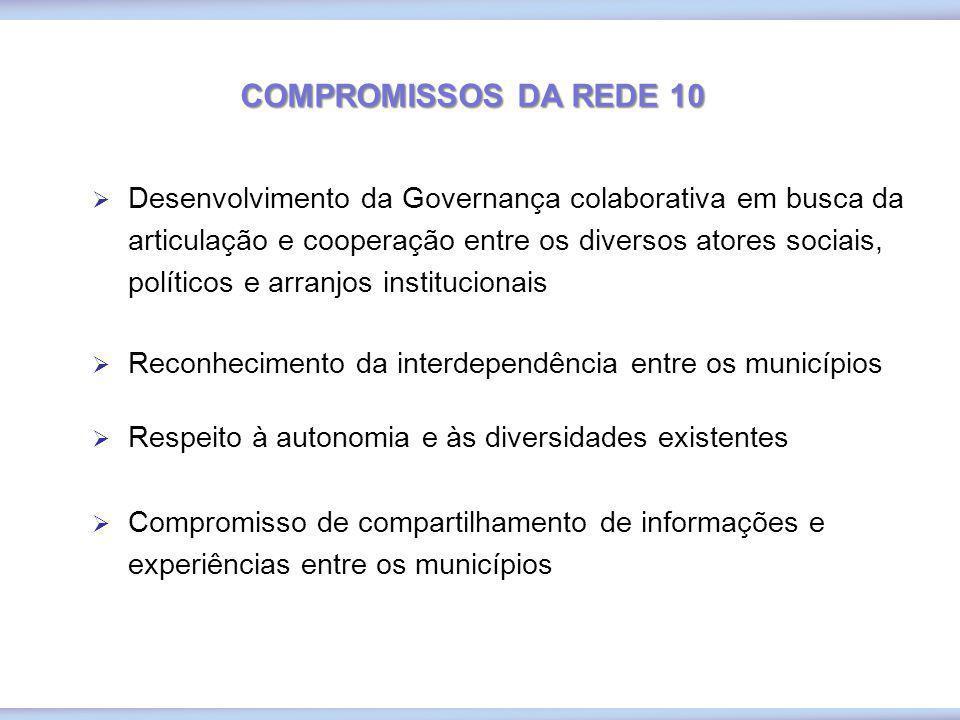COMPROMISSOS DA REDE 10