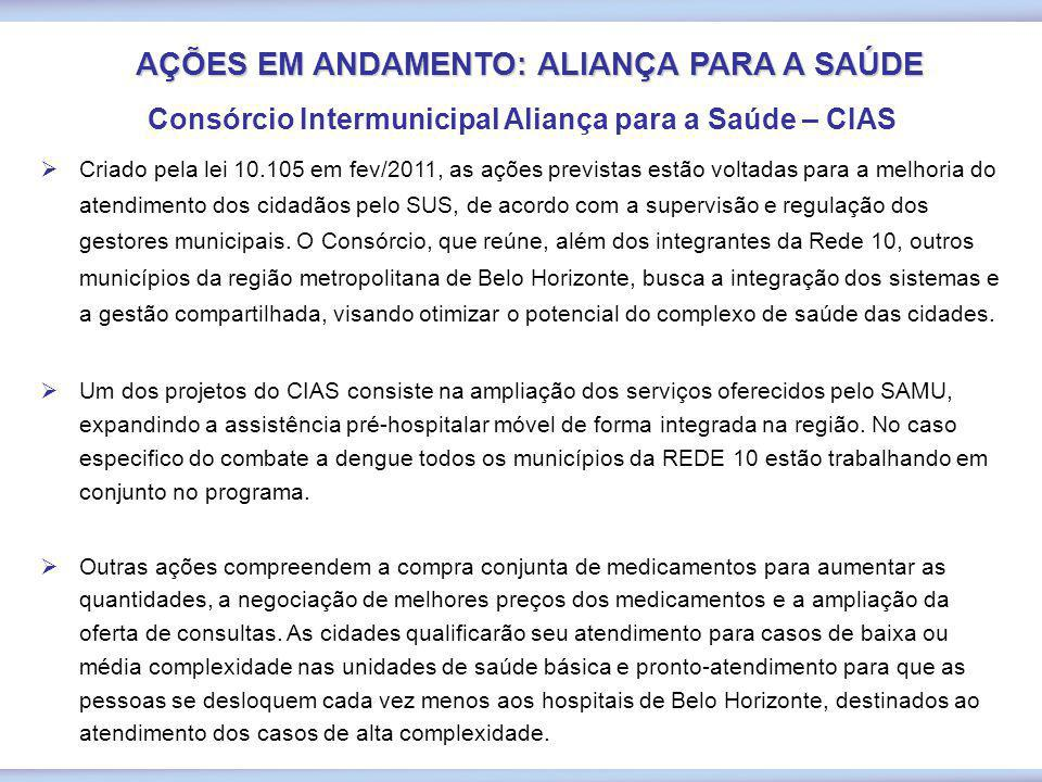 Consórcio Intermunicipal Aliança para a Saúde – CIAS