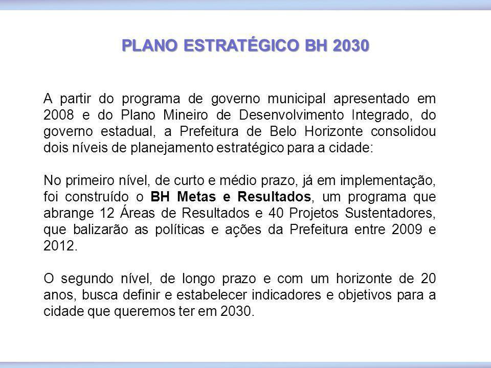 PLANO ESTRATÉGICO BH 2030