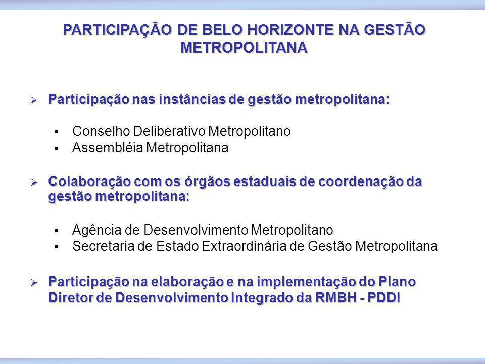 PARTICIPAÇÃO DE BELO HORIZONTE NA GESTÃO METROPOLITANA