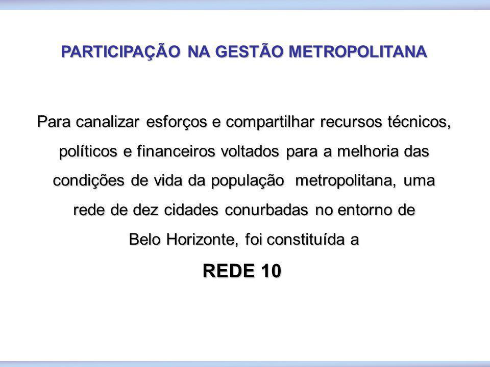 PARTICIPAÇÃO NA GESTÃO METROPOLITANA