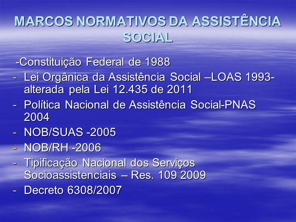 MARCOS NORMATIVOS DA ASSISTÊNCIA SOCIAL