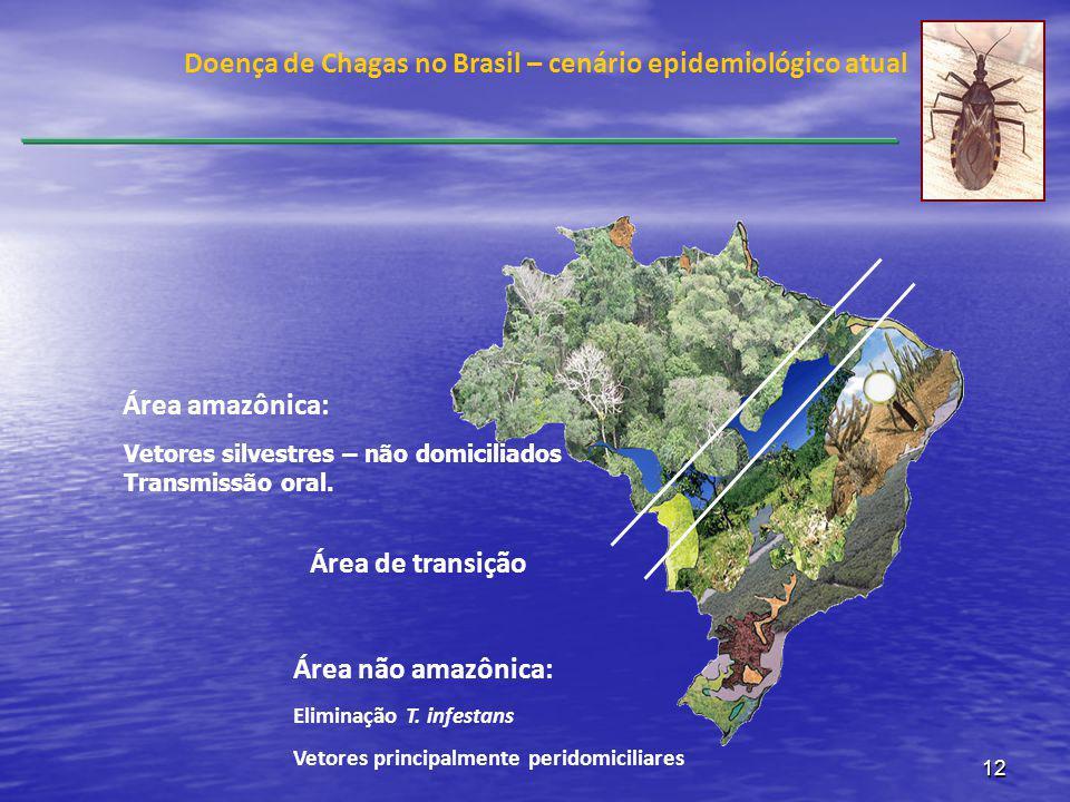 Doença de Chagas no Brasil – cenário epidemiológico atual
