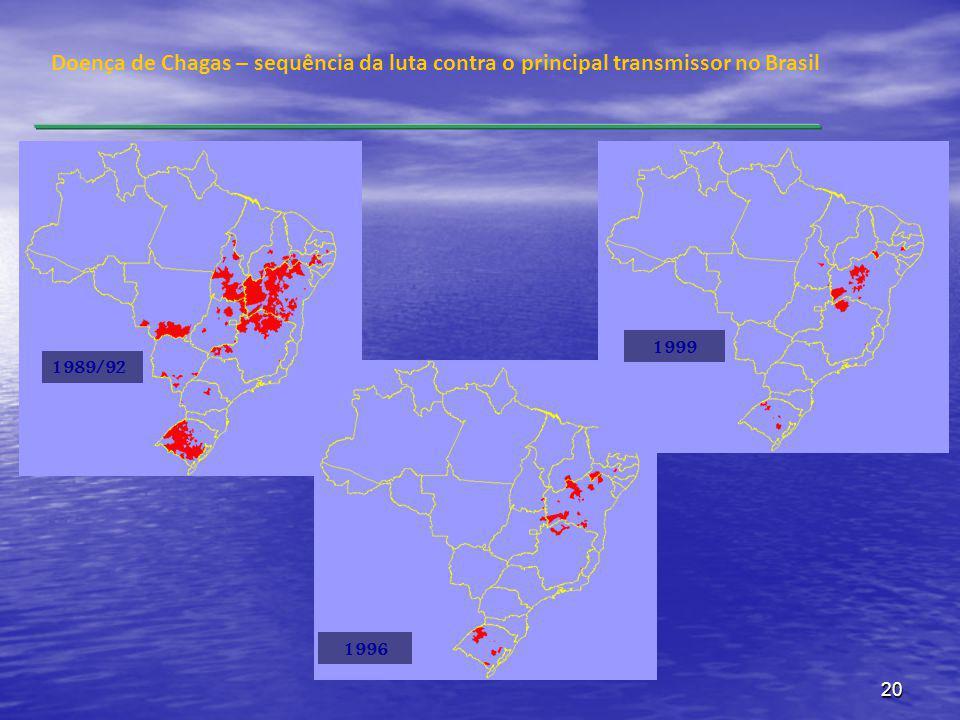Doença de Chagas – sequência da luta contra o principal transmissor no Brasil