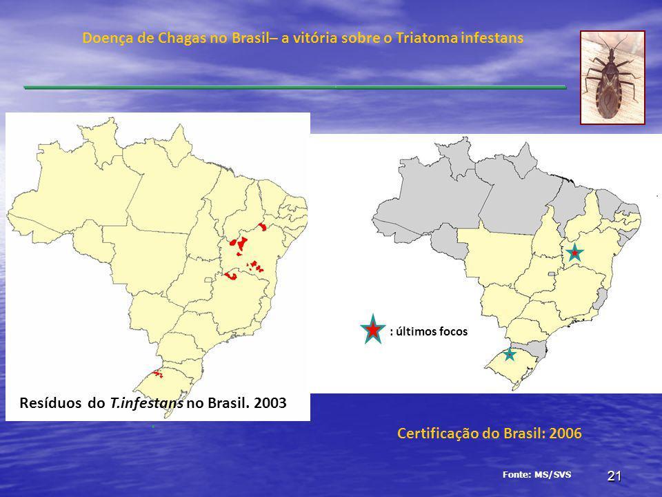 Resíduos do T.infestans no Brasil. 2003 Certificação do Brasil: 2006