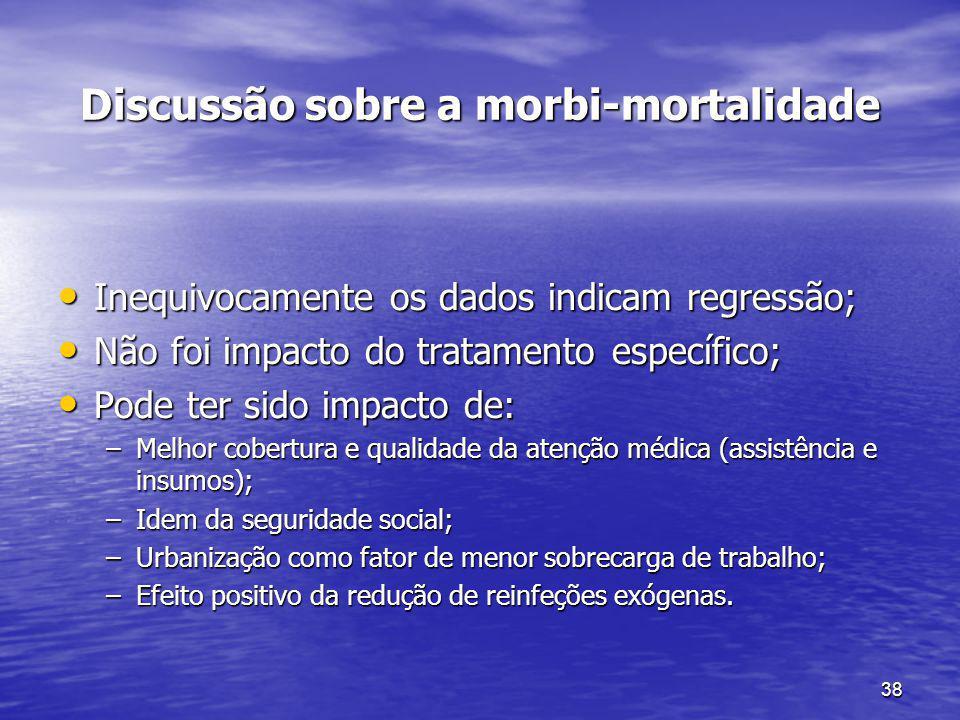 Discussão sobre a morbi-mortalidade