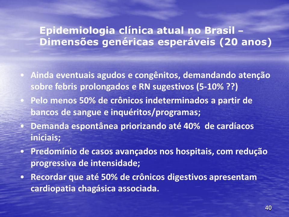 Epidemiologia clínica atual no Brasil – Dimensões genéricas esperáveis (20 anos)