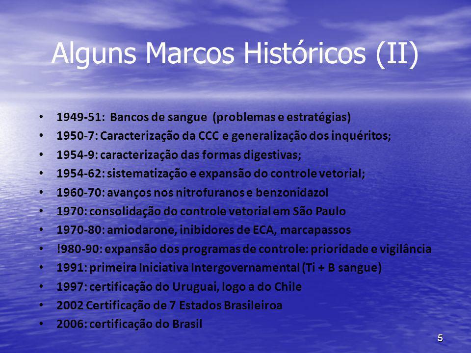 Alguns Marcos Históricos (II)