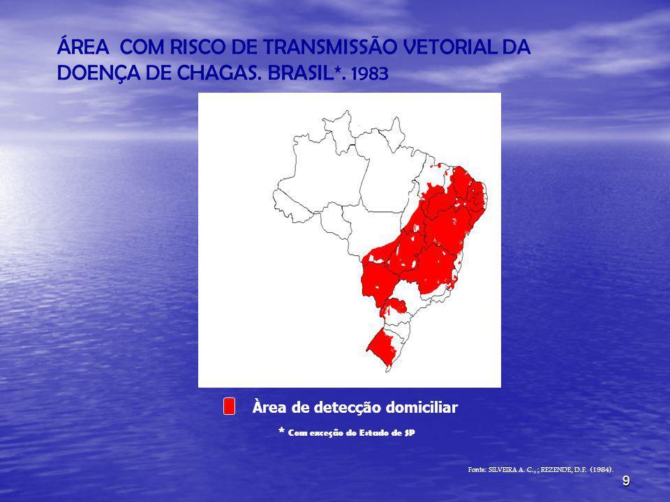 ÁREA COM RISCO DE TRANSMISSÃO VETORIAL DA DOENÇA DE CHAGAS. BRASIL