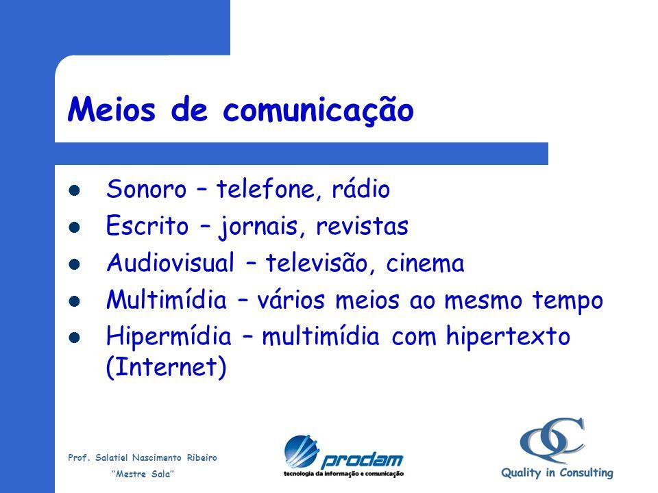 Meios de comunicação Sonoro – telefone, rádio