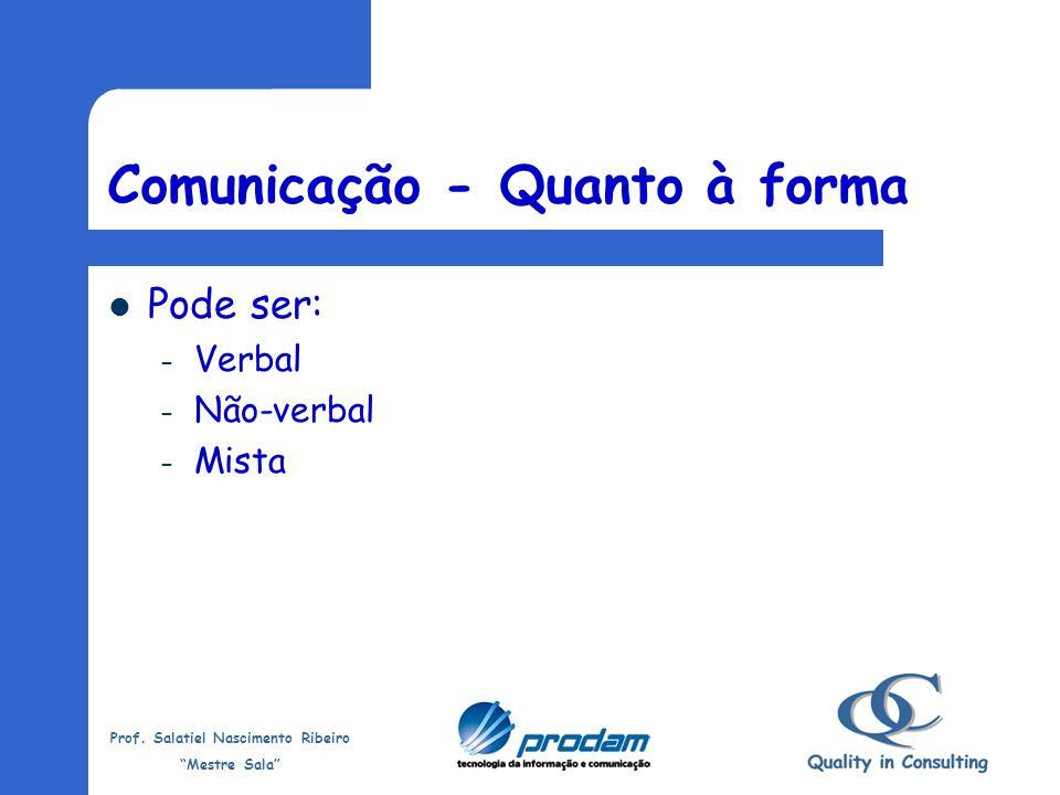 Comunicação - Quanto à forma