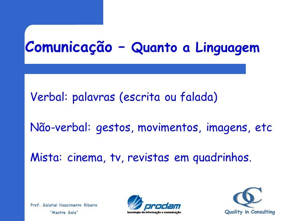 Comunicação – Quanto a Linguagem