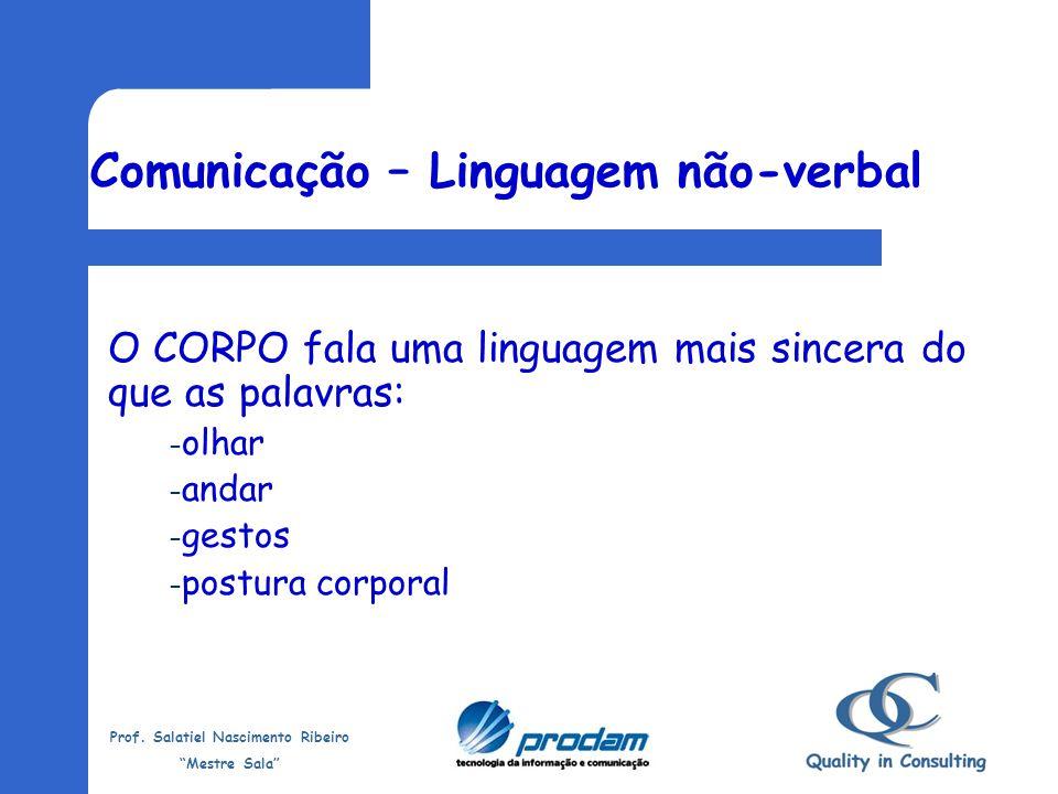 Comunicação – Linguagem não-verbal