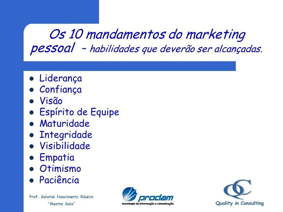 Os 10 mandamentos do marketing pessoal - habilidades que deverão ser alcançadas.