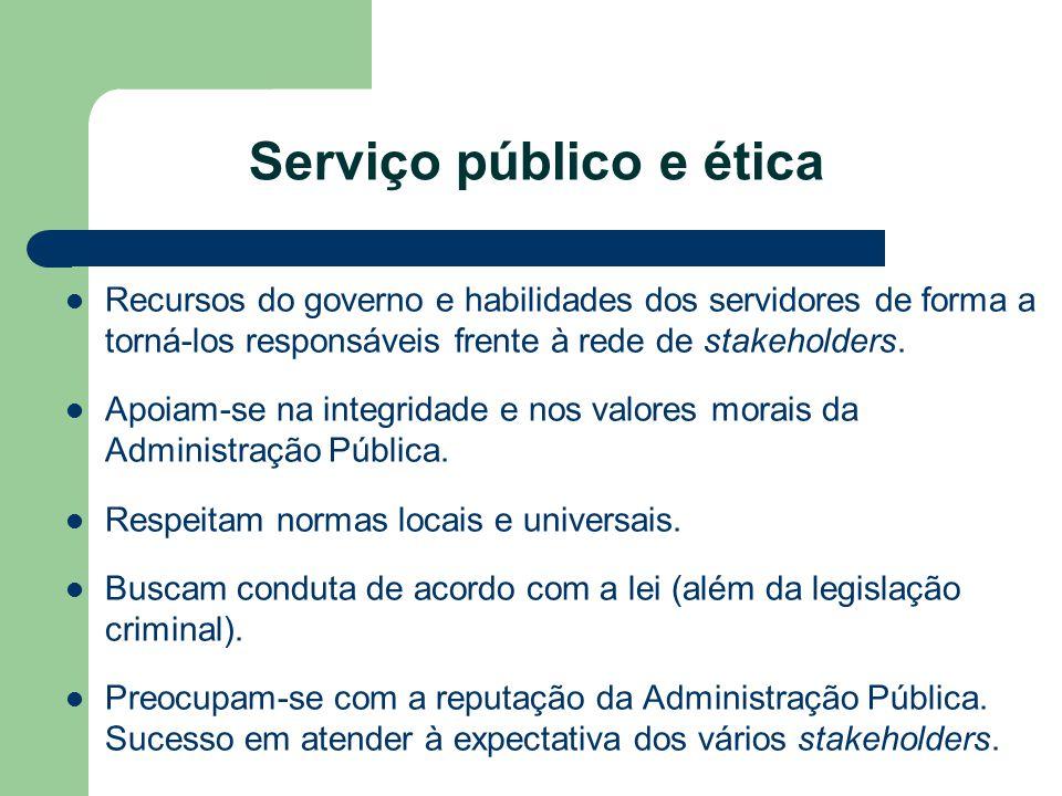 Serviço público e ética