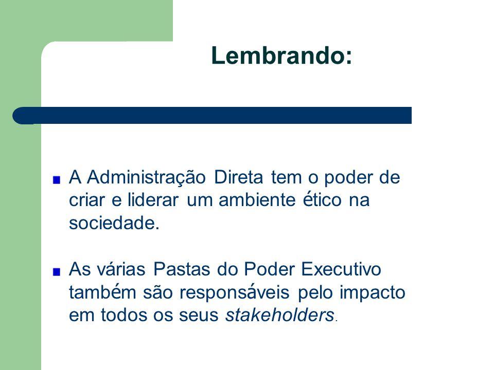 Lembrando: A Administração Direta tem o poder de criar e liderar um ambiente ético na sociedade.