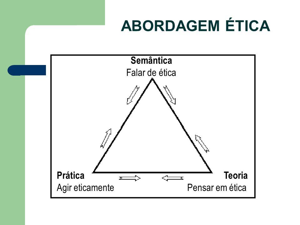 ABORDAGEM ÉTICA Semântica Falar de ética Prática Agir eticamente