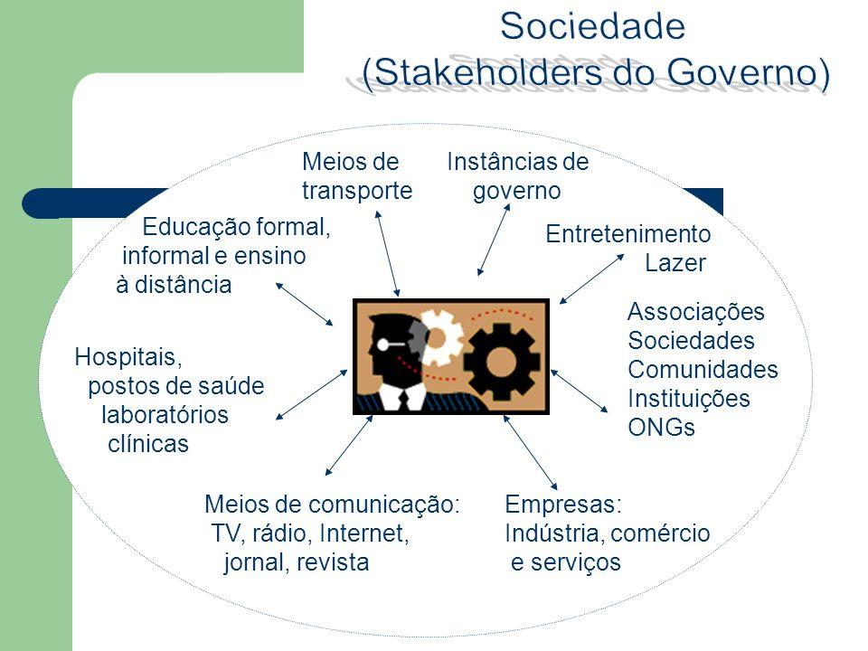 (Stakeholders do Governo)