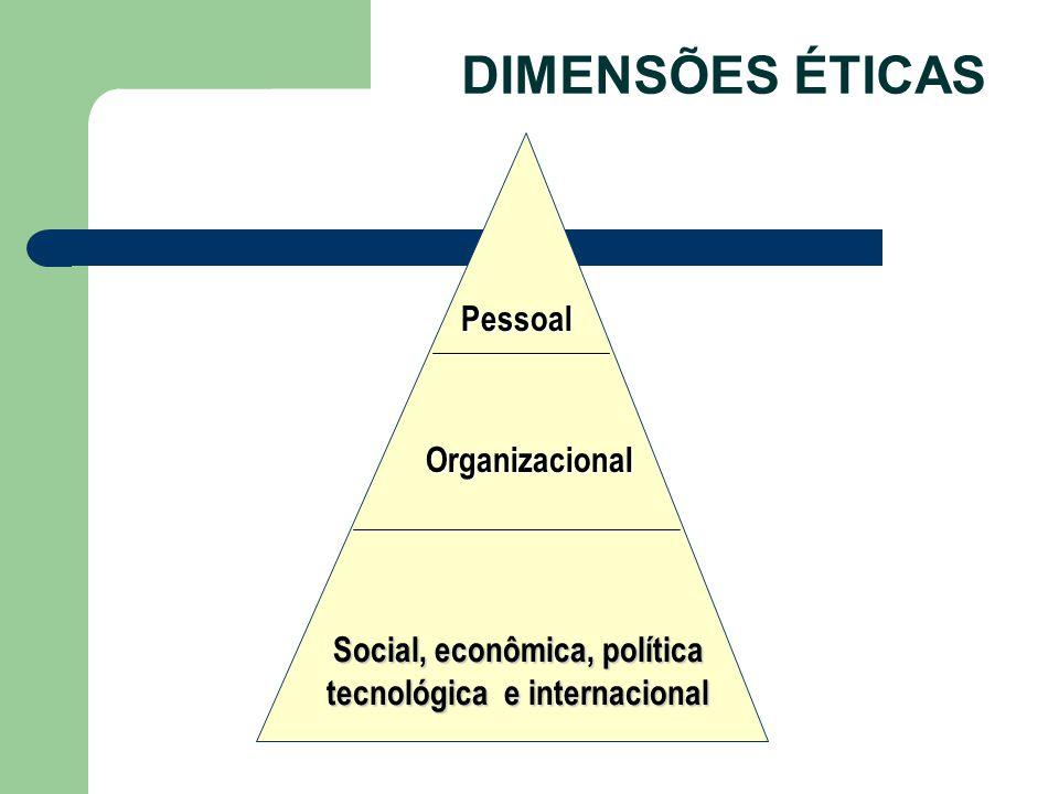 Social, econômica, política tecnológica e internacional