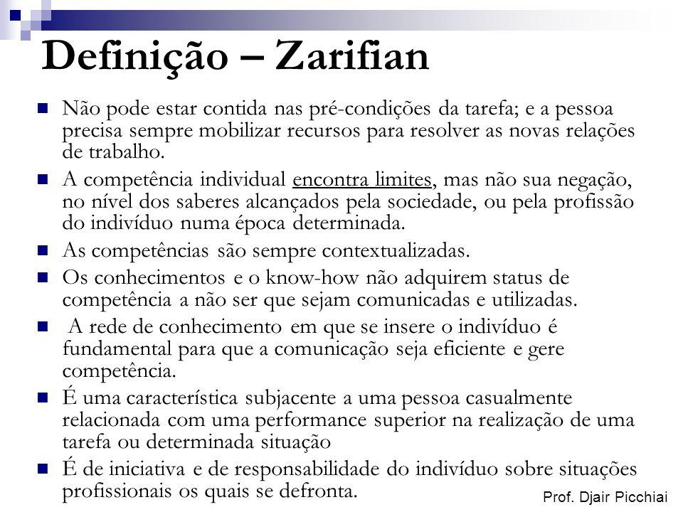Definição – Zarifian