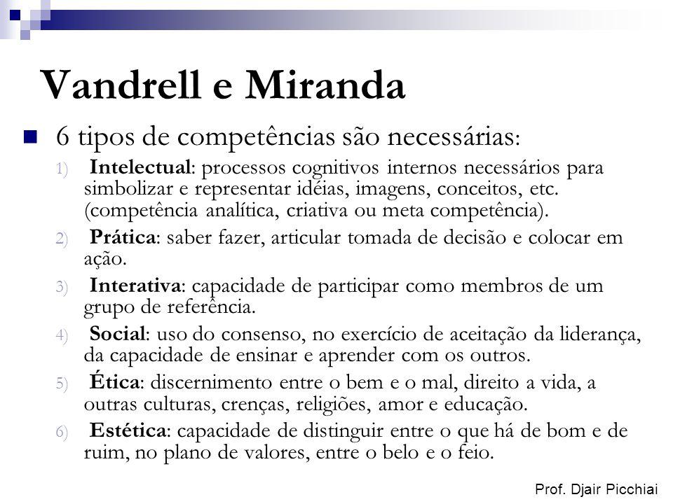 Vandrell e Miranda 6 tipos de competências são necessárias: