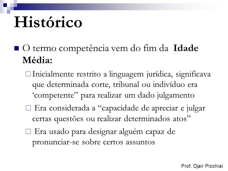Histórico O termo competência vem do fim da Idade Média: